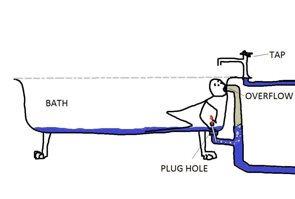 Bathbong
