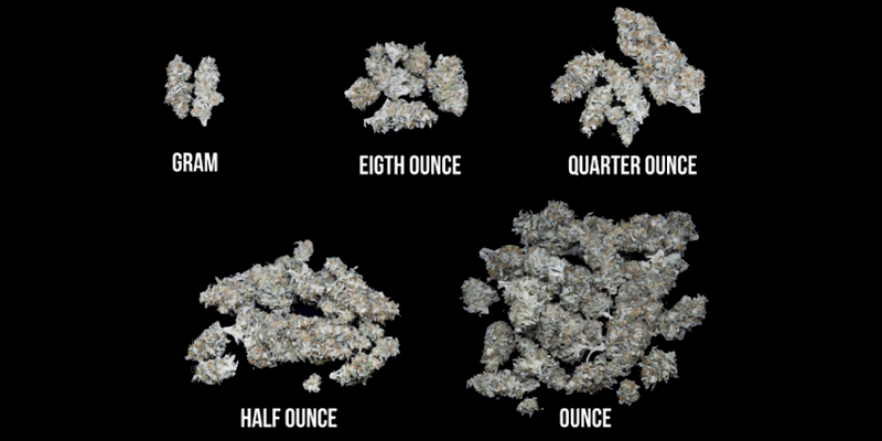 Gram Compared to An Ounce