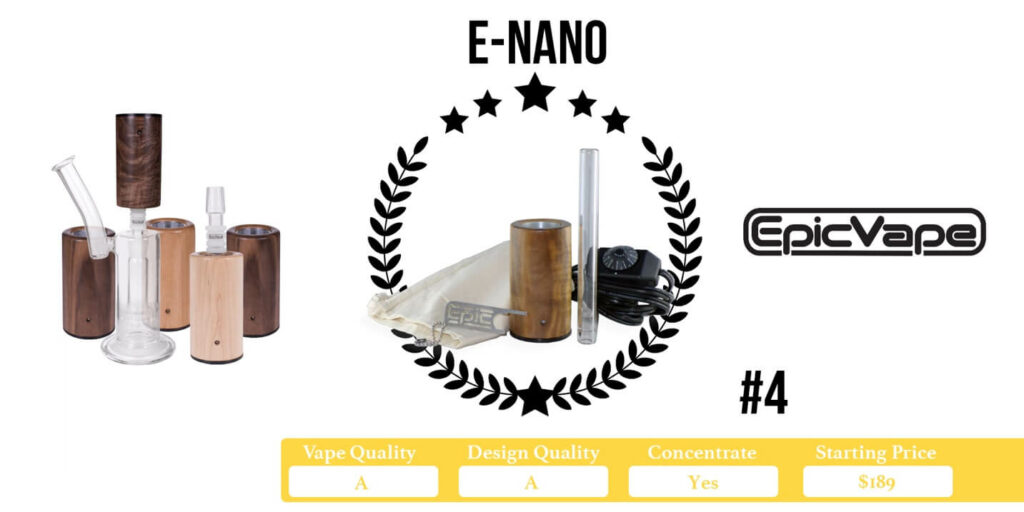 E-Nano Desktop Vaporizer