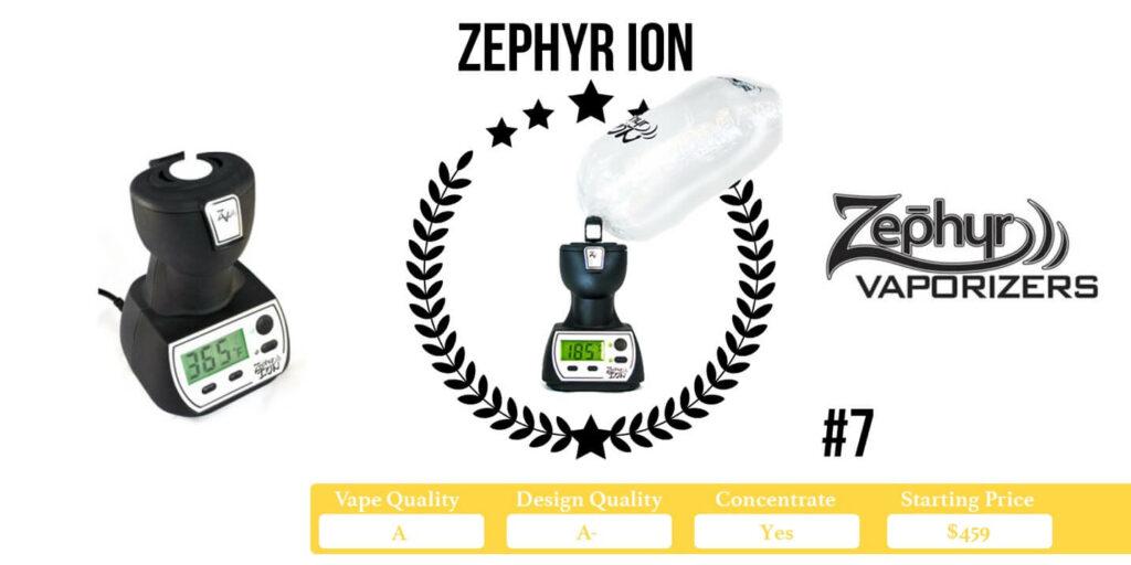 Zephyr Iron Desktop Vaporizer