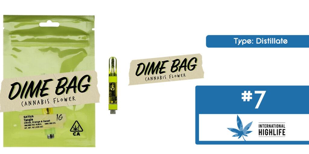 Dime Bags THC Cartridge Ranking