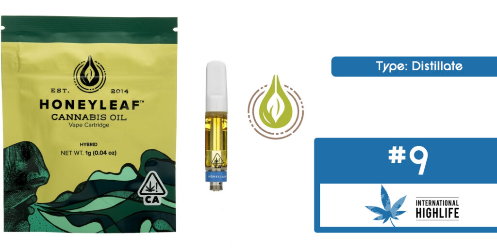 Honey Leaf THC Cart Ranking